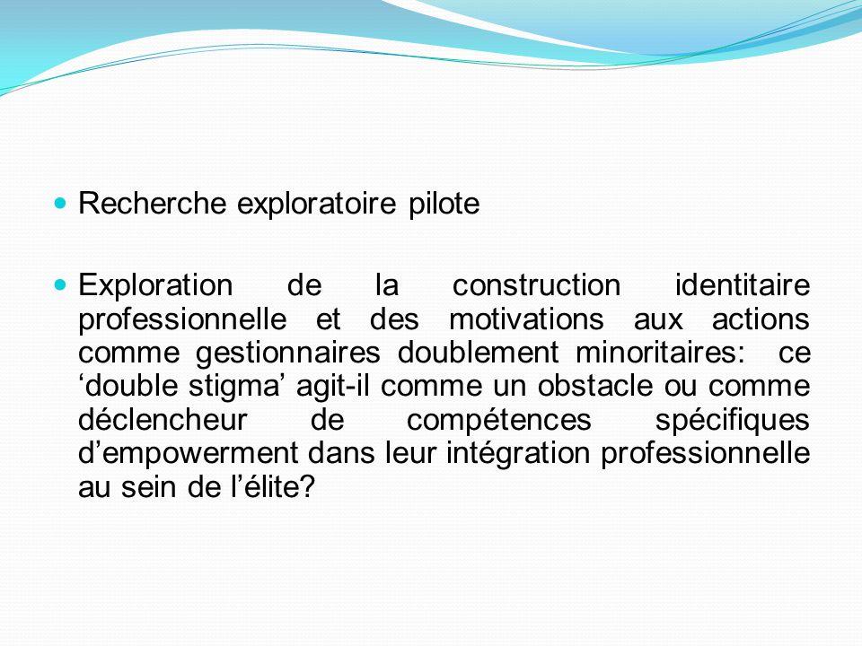 Recherche exploratoire pilote Exploration de la construction identitaire professionnelle et des motivations aux actions comme gestionnaires doublement