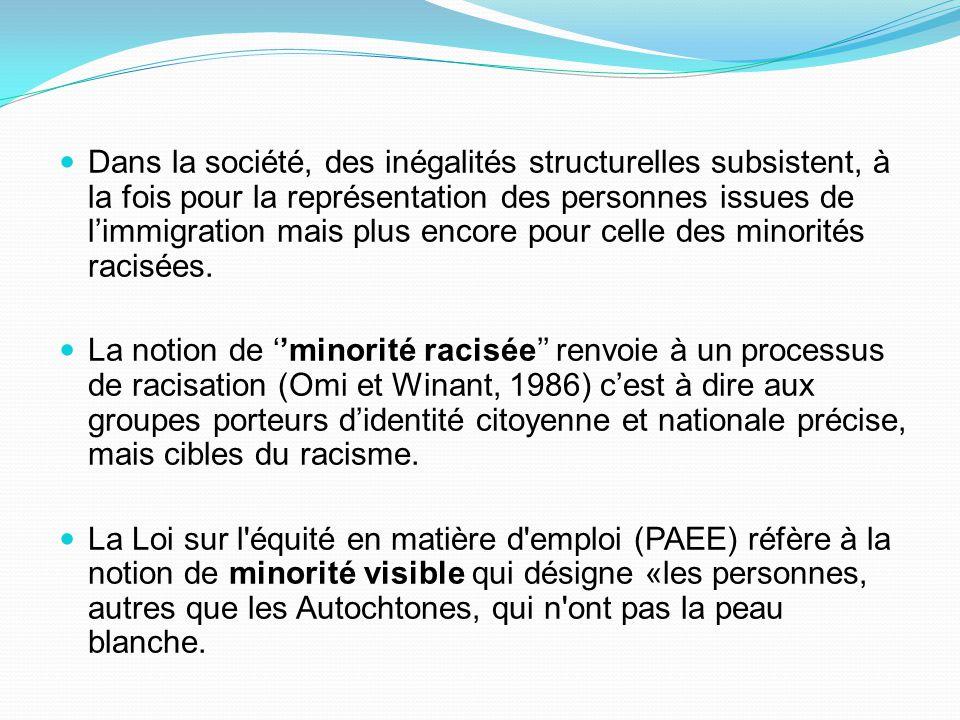 Malgré un accroissement significatif de cette population au sein de la société québécoise, une faible représentation des membres des minorités ethnoculturelles et racisées dans les administrations publiques et grandes entreprises persistent.