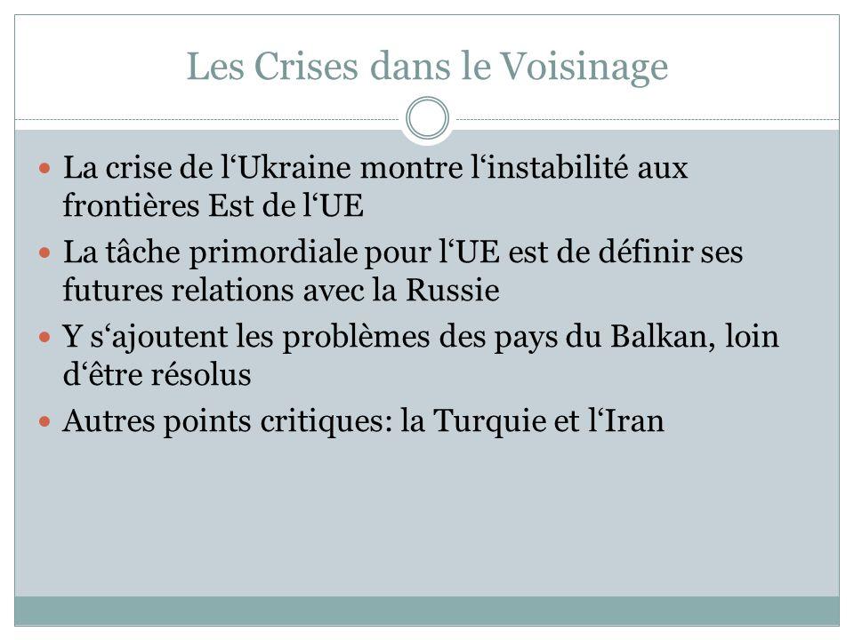 Les Crises dans le Voisinage La crise de l'Ukraine montre l'instabilité aux frontières Est de l'UE La tâche primordiale pour l'UE est de définir ses futures relations avec la Russie Y s'ajoutent les problèmes des pays du Balkan, loin d'être résolus Autres points critiques: la Turquie et l'Iran
