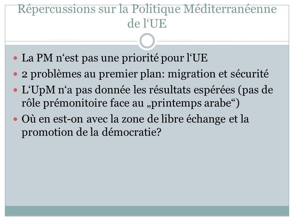 """Répercussions sur la Politique Méditerranéenne de l'UE La PM n'est pas une priorité pour l'UE 2 problèmes au premier plan: migration et sécurité L'UpM n'a pas donnée les résultats espérées (pas de rôle prémonitoire face au """"printemps arabe ) Où en est-on avec la zone de libre échange et la promotion de la démocratie"""