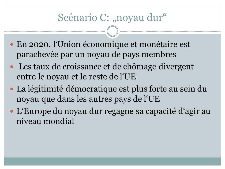 """Scénario C: """"noyau dur En 2020, l'Union économique et monétaire est parachevée par un noyau de pays membres Les taux de croissance et de chômage divergent entre le noyau et le reste de l'UE La légitimité démocratique est plus forte au sein du noyau que dans les autres pays de l'UE L'Europe du noyau dur regagne sa capacité d'agir au niveau mondial"""