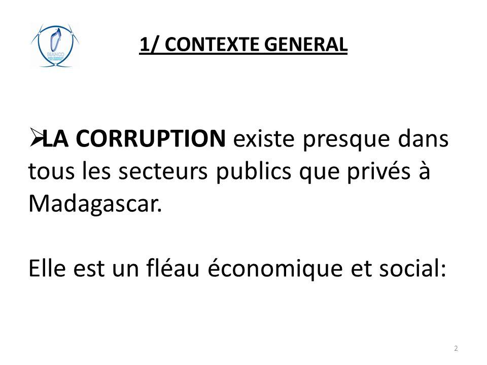  LA CORRUPTION existe presque dans tous les secteurs publics que privés à Madagascar. Elle est un fléau économique et social: 1/ CONTEXTE GENERAL 2