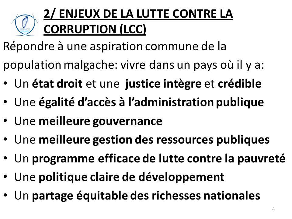 3/ MOYENS DE LUTTE: PROGRAMME NATIONAL ANTI-CORRUPTION CONVENTION DES NATIONS UNIES CONTRE LA CORRUPTION : signée et ratifiée par MADAGASCAR; LOI 2004-030 du 09 Septembre 2004 sur la lutte contre la corruption (LCC) et les textes subséquents; STRATÉGIE NATIONALE de la LCC: Prévention, Éducation et Investigation; PLATE-FORME: CSI, BIANCO, SAMIFIN, CHAÎNE PÉNALE ANTI-CORRUPTION, MEDIATURE.