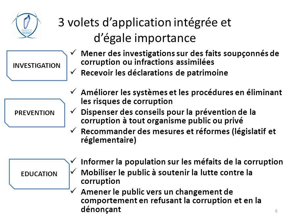 3 volets d'application intégrée et d'égale importance Mener des investigations sur des faits soupçonnés de corruption ou infractions assimilées Recevo