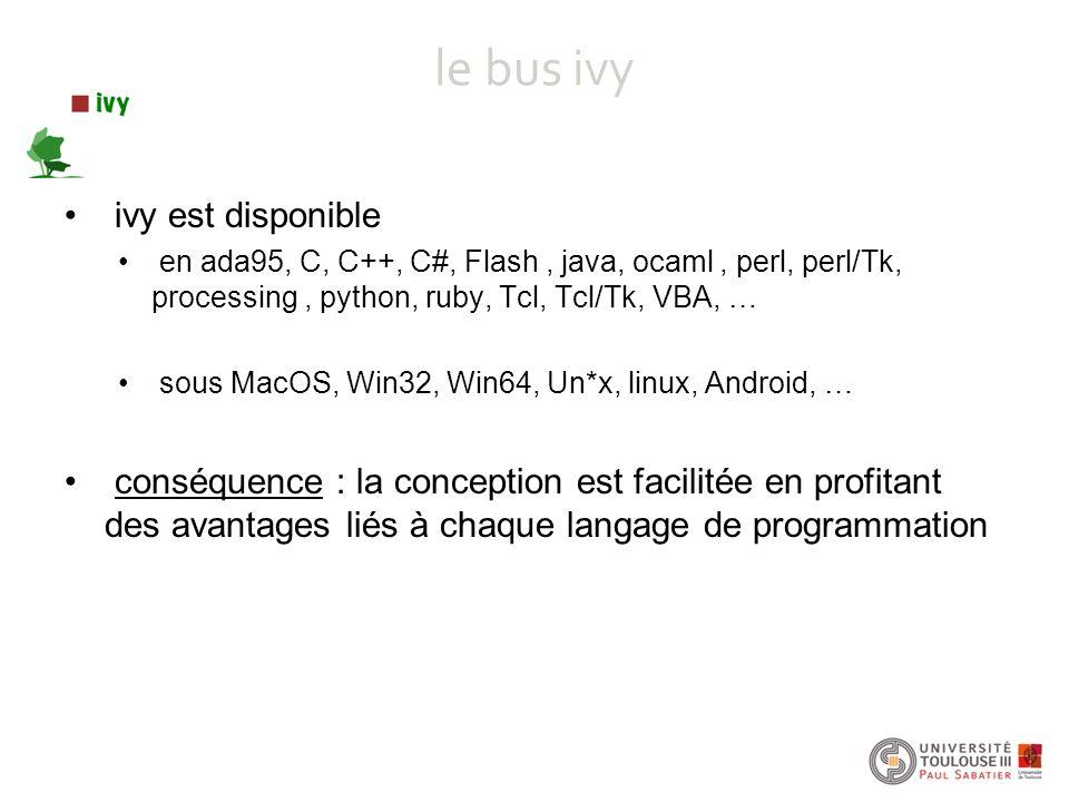 le bus ivy ivy est disponible en ada95, C, C++, C#, Flash, java, ocaml, perl, perl/Tk, processing, python, ruby, Tcl, Tcl/Tk, VBA, … sous MacOS, Win32