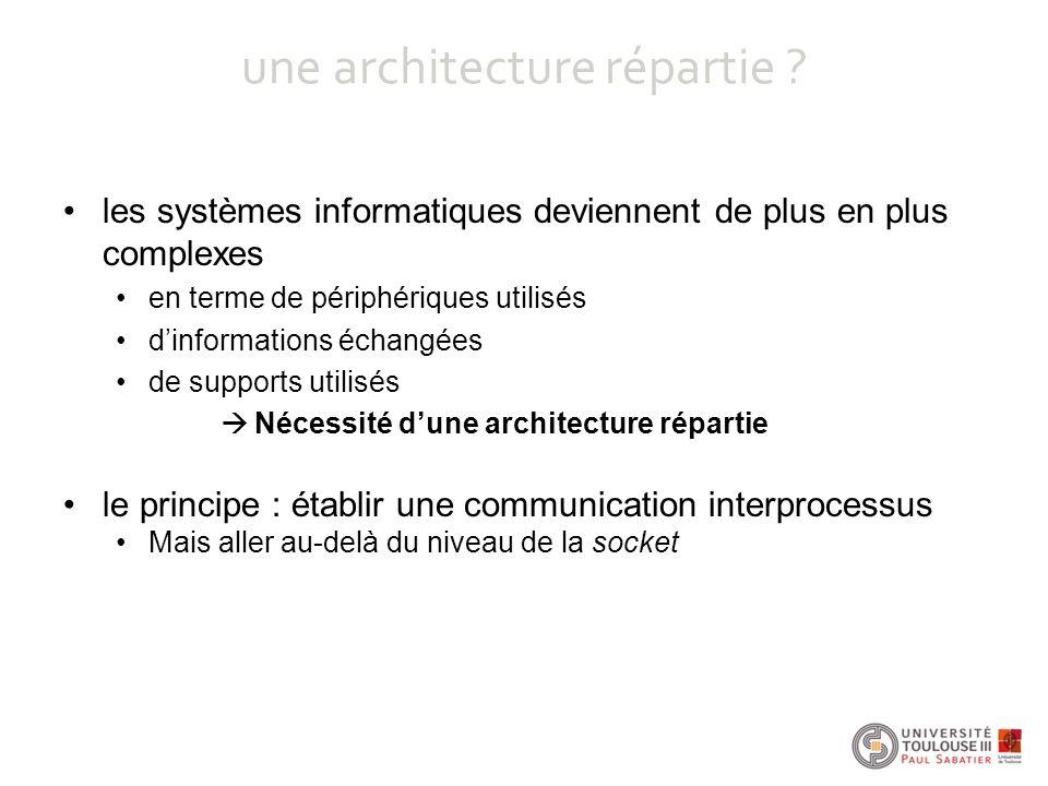 une architecture répartie ? les systèmes informatiques deviennent de plus en plus complexes en terme de périphériques utilisés d'informations échangée