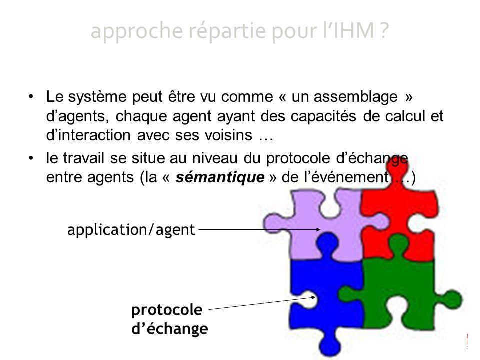 approche répartie pour l'IHM ? Le système peut être vu comme « un assemblage » d'agents, chaque agent ayant des capacités de calcul et d'interaction a