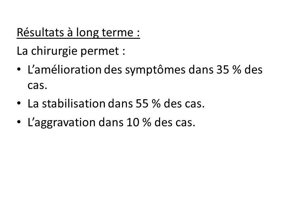 Résultats à long terme : La chirurgie permet : L'amélioration des symptômes dans 35 % des cas. La stabilisation dans 55 % des cas. L'aggravation dans
