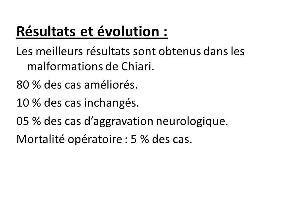 Résultats et évolution : Les meilleurs résultats sont obtenus dans les malformations de Chiari. 80 % des cas améliorés. 10 % des cas inchangés. 05 % d