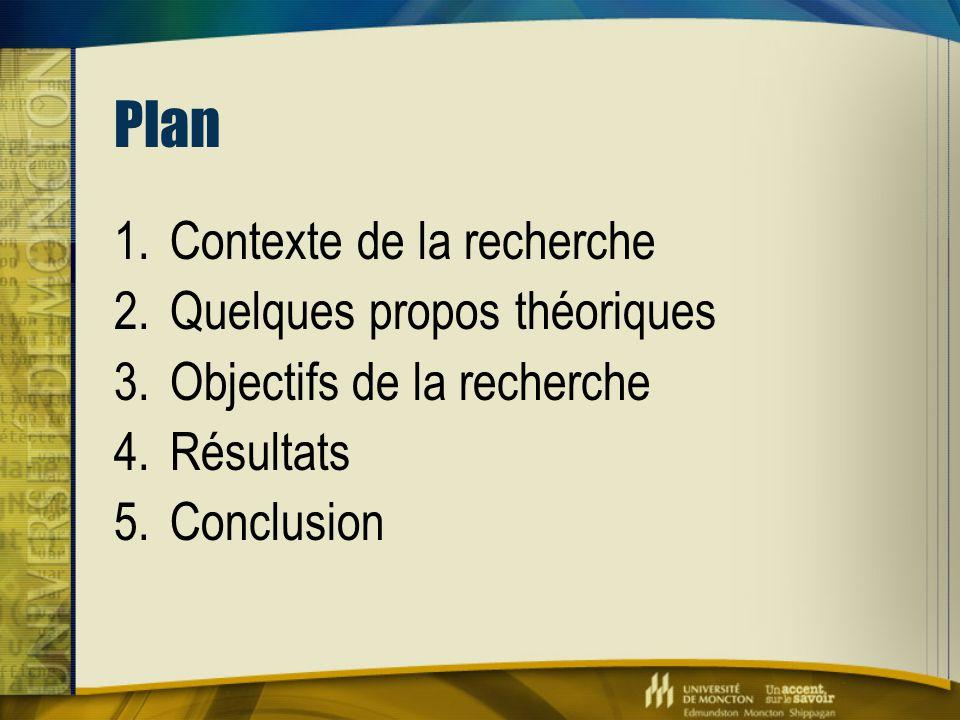 Plan 1.Contexte de la recherche 2.Quelques propos théoriques 3.Objectifs de la recherche 4.Résultats 5.Conclusion