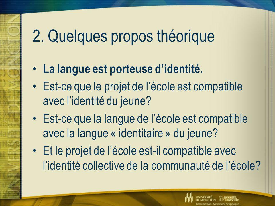 2. Quelques propos théorique La langue est porteuse d'identité. Est-ce que le projet de l'école est compatible avec l'identité du jeune? Est-ce que la