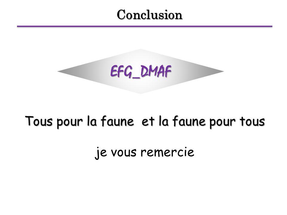 EFG_DMAF Conclusion Tous pour la faune et la faune pour tous je vous remercie
