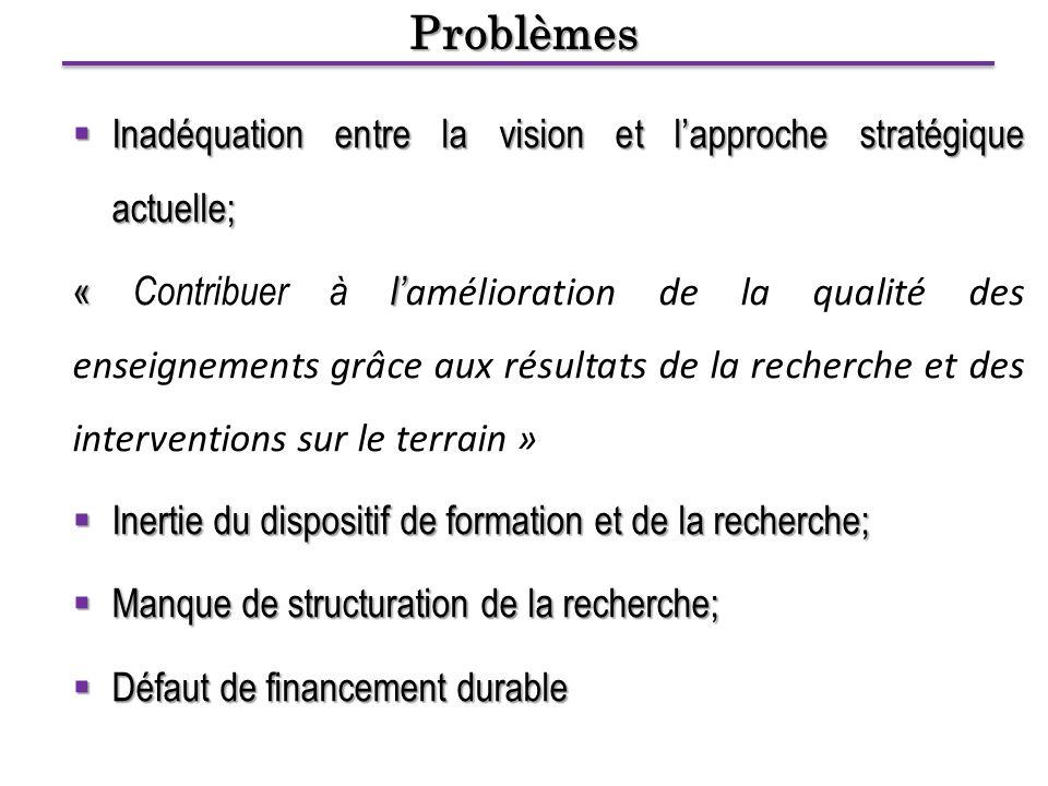Problèmes  Inadéquation entre la vision et l'approche stratégique actuelle; « l' « Contribuer à l' amélioration de la qualité des enseignements grâce aux résultats de la recherche et des interventions sur le terrain »  Inertie du dispositif de formation et de la recherche;  Manque de structuration de la recherche;  Défaut de financement durable