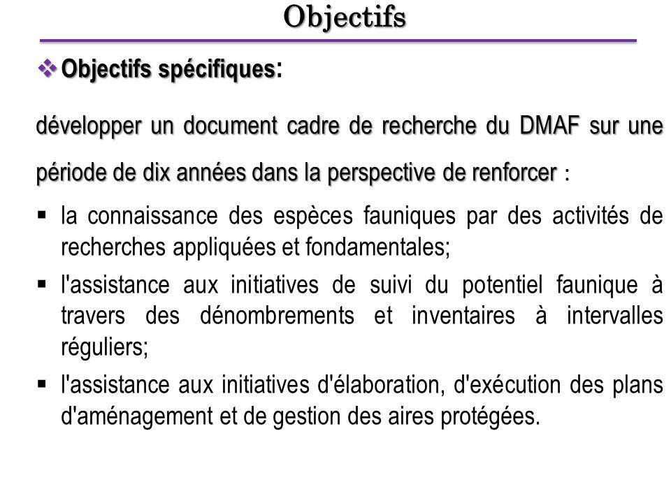 PRINCIPAUX AXES D'INTERVENTION