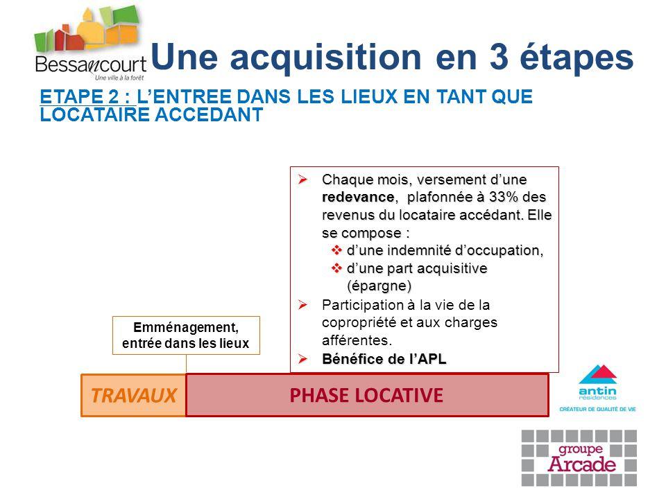  ETAPE 2 : L'ENTREE DANS LES LIEUX EN TANT QUE LOCATAIRE ACCEDANT Une acquisition en 3 étapes TRAVAUX PHASE LOCATIVE  Chaque mois, versement d'une r