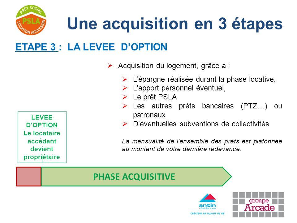 ETAPE 3 : LA LEVEE D'OPTION Une acquisition en 3 étapes  Acquisition du logement, grâce à :  L'épargne réalisée durant la phase locative,  L'apport