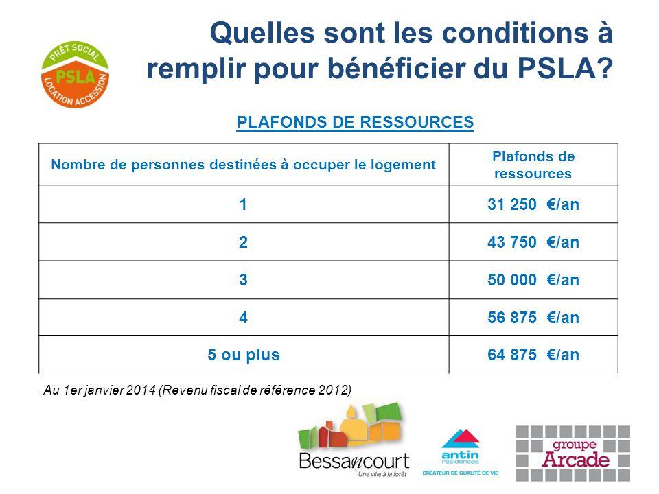Nombre de personnes destinées à occuper le logement Plafonds de ressources 131 250 €/an 243 750 €/an 350 000 €/an 456 875 €/an 5 ou plus64 875 €/an PL