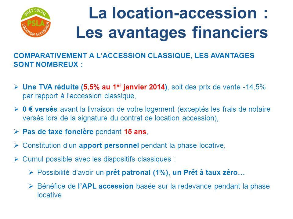 La location-accession : Les avantages financiers COMPARATIVEMENT A L'ACCESSION CLASSIQUE, LES AVANTAGES SONT NOMBREUX :  Une TVA réduite (5,5% au 1 er janvier 2014), soit des prix de vente -14,5% par rapport à l'accession classique,  0 € versés avant la livraison de votre logement (exceptés les frais de notaire versés lors de la signature du contrat de location accession),  Pas de taxe foncière pendant 15 ans,  Constitution d'un apport personnel pendant la phase locative,  Cumul possible avec les dispositifs classiques :  Possibilité d'avoir un prêt patronal (1%), un Prêt à taux zéro…  Bénéfice de l'APL accession basée sur la redevance pendant la phase locative