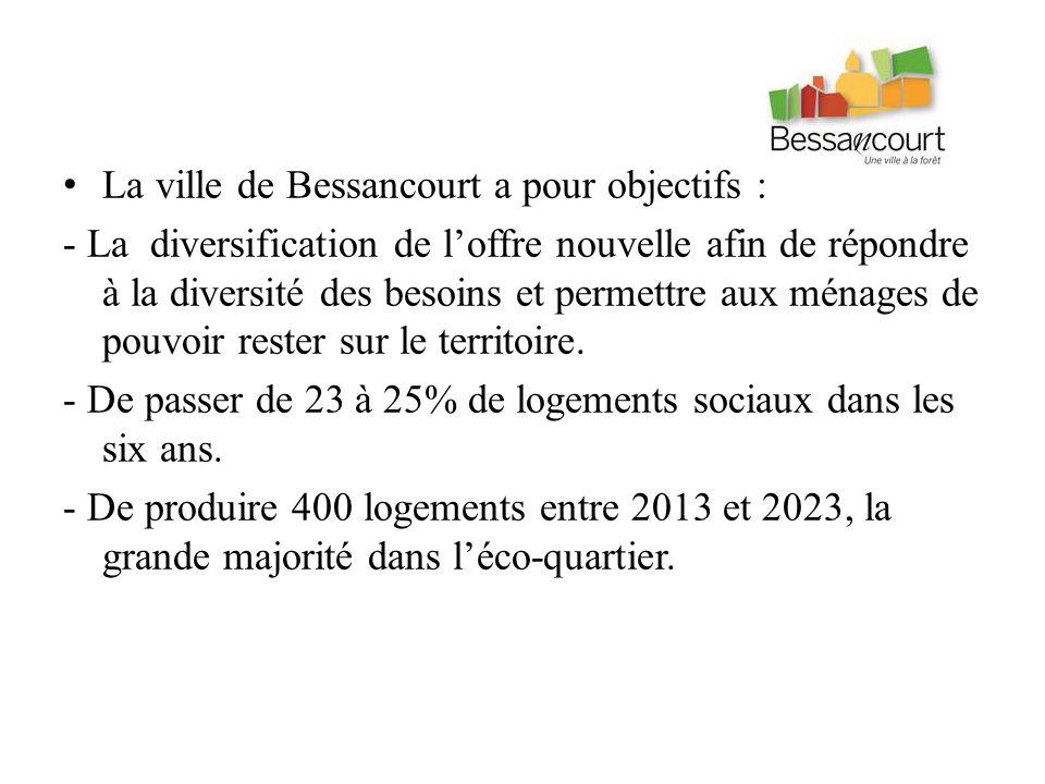 La ville de Bessancourt a pour objectifs : - La diversification de l'offre nouvelle afin de répondre à la diversité des besoins et permettre aux ménages de pouvoir rester sur le territoire.