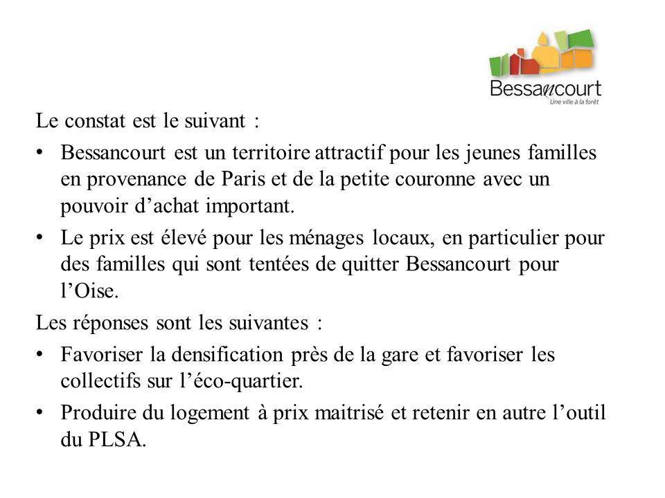 Le constat est le suivant : Bessancourt est un territoire attractif pour les jeunes familles en provenance de Paris et de la petite couronne avec un pouvoir d'achat important.