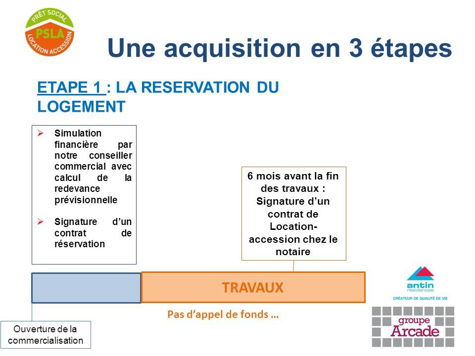 Pas d'appel de fonds … Une acquisition en 3 étapes TRAVAUX  Simulation financière par notre conseiller commercial avec calcul de la redevance prévisi