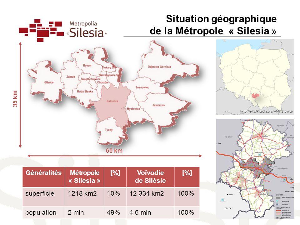Situation géographique de la Métropole « Silesia » http://pl.wikipedia.org/wiki/Katowice 35 km 60 km GénéralitésMétropole « Silesia » [%]Voïvodie de Silésie [%] superficie1218 km210%12 334 km2100% population2 mln49%4,6 mln100%