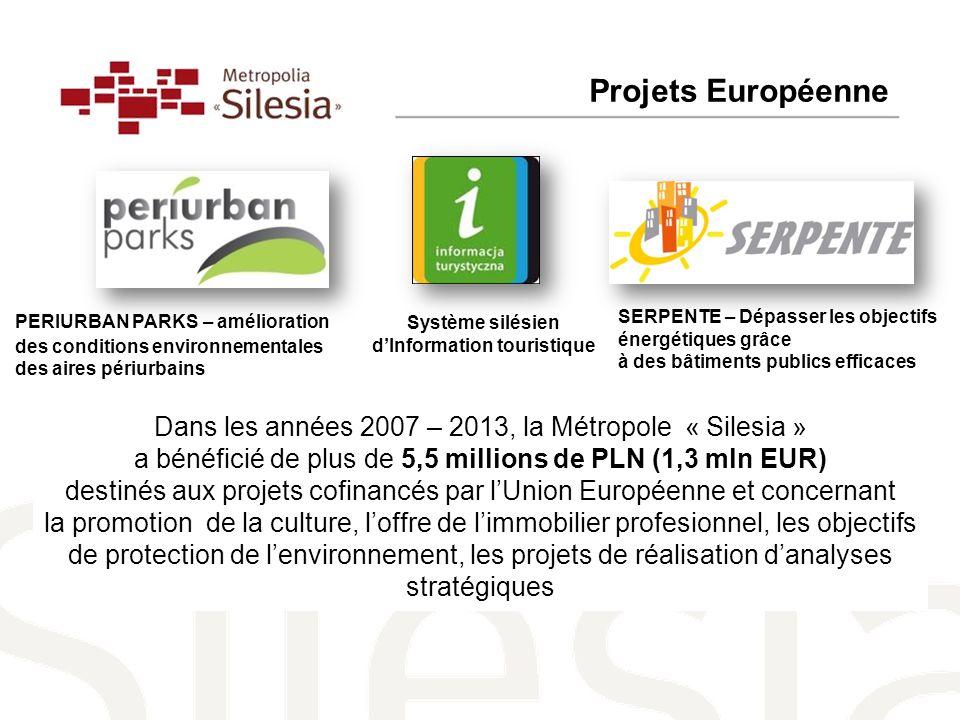 Projets Européenne PERIURBAN PARKS – amélioration des conditions environnementales des aires périurbains SERPENTE – Dépasser les objectifs énergétiques grâce à des bâtiments publics efficaces Système silésien d'Information touristique Dans les années 2007 – 2013, la Métropole « Silesia » a bénéficié de plus de 5,5 millions de PLN (1,3 mln EUR) destinés aux projets cofinancés par l'Union Européenne et concernant la promotion de la culture, l'offre de l'immobilier profesionnel, les objectifs de protection de l'environnement, les projets de réalisation d'analyses stratégiques