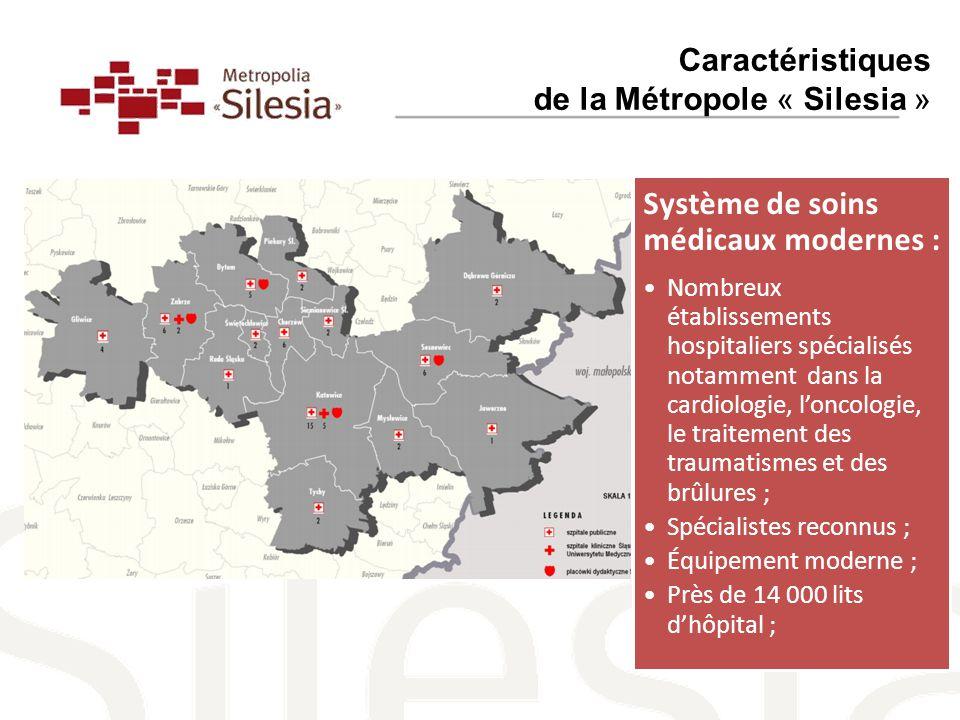 Système de soins médicaux modernes : Nombreux établissements hospitaliers spécialisés notamment dans la cardiologie, l'oncologie, le traitement des traumatismes et des brûlures ; Spécialistes reconnus ; Équipement moderne ; Près de 14 000 lits d'hôpital ; Caractéristiques de la Métropole « Silesia »