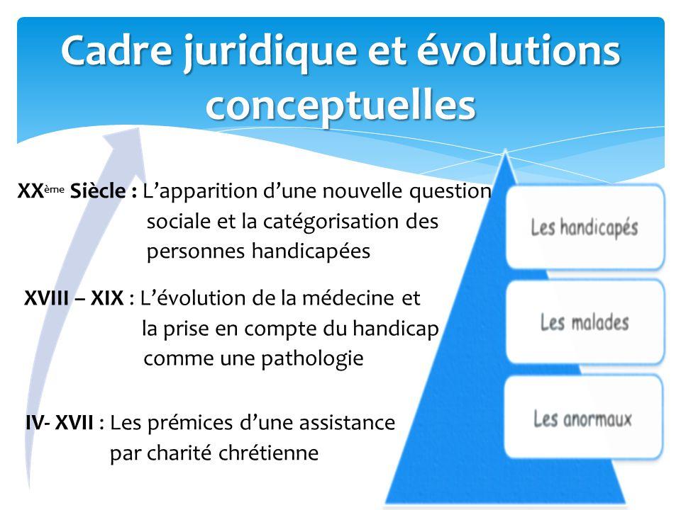 Cadre juridique et évolutions conceptuelles XX ème Siècle : L'apparition d'une nouvelle question sociale et la catégorisation des personnes handicapée