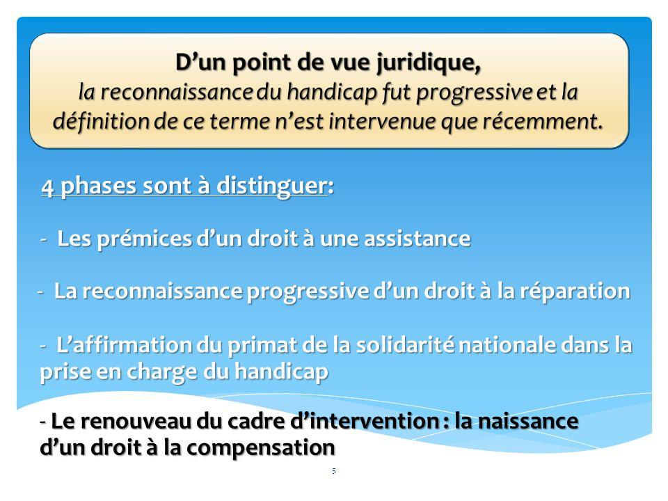 5 - Le renouveau du cadre d'intervention : la naissance d'un droit à la compensation - L'affirmation du primat de la solidarité nationale dans la prise en charge du handicap - La reconnaissance progressive d'un droit à la réparation - Les prémices d'un droit à une assistance 4 phases sont à distinguer: