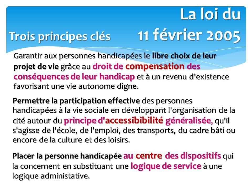 Trois principes clés La loi du 11 février 2005 Garantir aux personnes handicapées le libre choix de leur projet de vie grâce au droit de compensation des conséquences de leur handicap et à un revenu d existence favorisant une vie autonome digne.