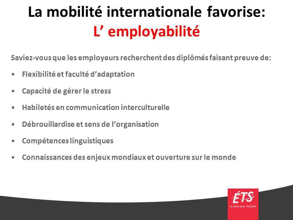 Bourses et financement de votre séjour Bourses de mobilité pour résidents du Québec offertes par l'ÉTS/MELS.