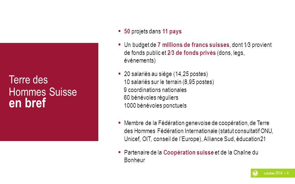 octobre 2014 | 4  50 projets dans 11 pays  Un budget de 7 millions de francs suisses, dont 1⁄3 provient de fonds public et 2⁄3 de fonds privés (dons