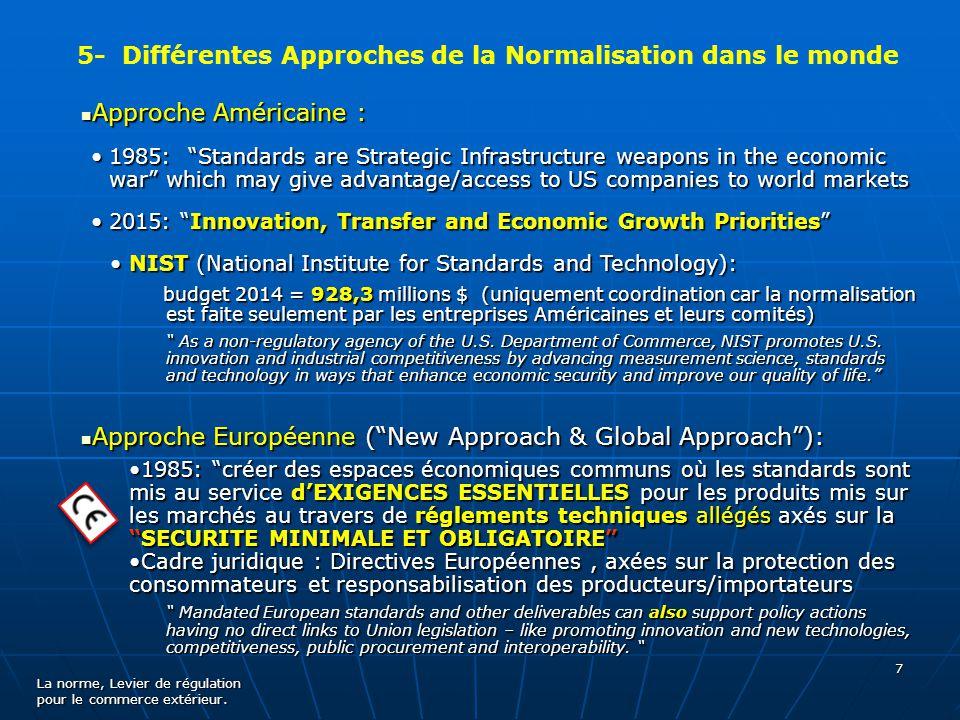 La norme, Levier de régulation pour le commerce extérieur. 7 5- Différentes Approches de la Normalisation dans le monde Approche Américaine : Approche