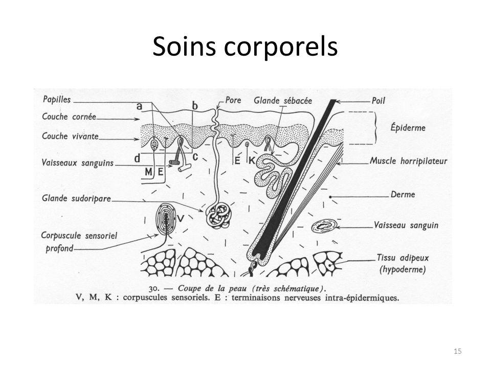 Soins corporels 15
