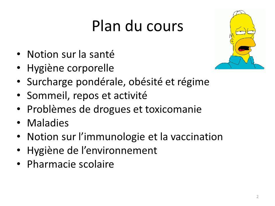 Plan du cours Notion sur la santé Hygiène corporelle Surcharge pondérale, obésité et régime Sommeil, repos et activité Problèmes de drogues et toxicom