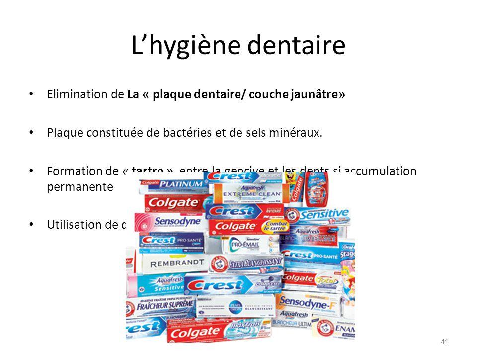 L'hygiène dentaire Elimination de La « plaque dentaire/ couche jaunâtre» Plaque constituée de bactéries et de sels minéraux. Formation de « tartre » e