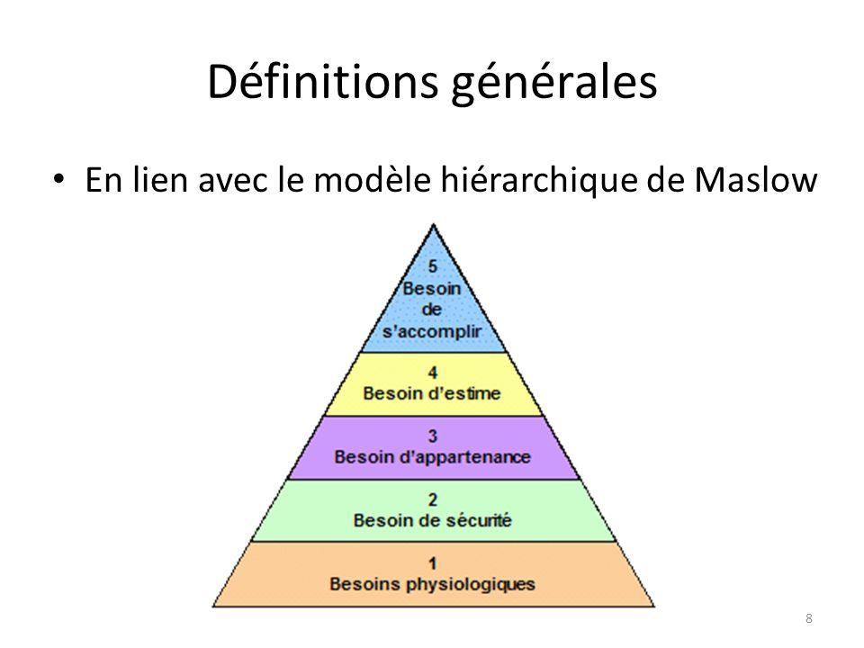 Définitions générales En lien avec le modèle hiérarchique de Maslow 8