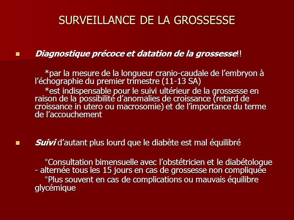 SURVEILLANCE DE LA GROSSESSE Diagnostique précoce et datation de la grossesse!.
