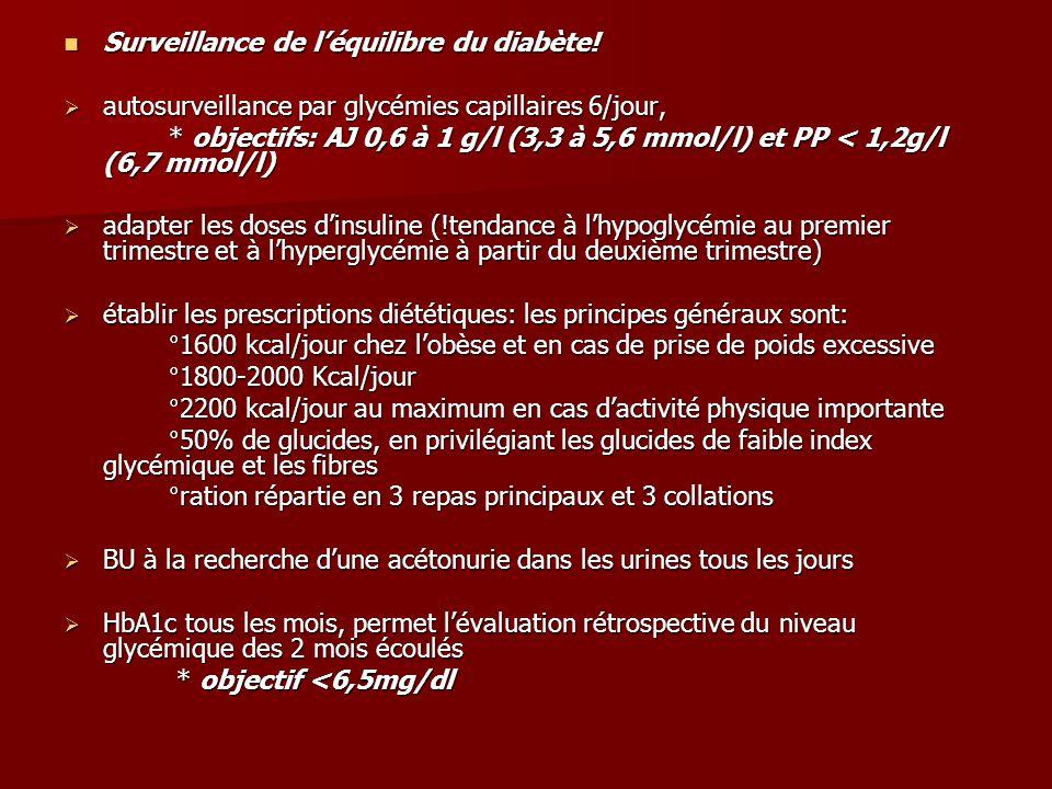 Surveillance de l'équilibre du diabète.Surveillance de l'équilibre du diabète.