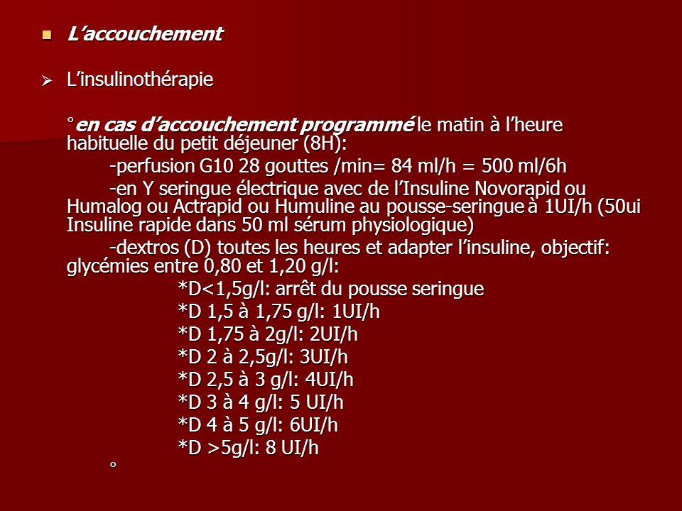 L'accouchement L'accouchement  L'insulinothérapie °en cas d'accouchement programmé le matin à l'heure habituelle du petit déjeuner (8H): -perfusion G10 28 gouttes /min= 84 ml/h = 500 ml/6h -en Y seringue électrique avec de l'Insuline Novorapid ou Humalog ou Actrapid ou Humuline au pousse-seringue à 1UI/h (50ui Insuline rapide dans 50 ml sérum physiologique) -dextros (D) toutes les heures et adapter l'insuline, objectif: glycémies entre 0,80 et 1,20 g/l: *D<1,5g/l: arrêt du pousse seringue *D 1,5 à 1,75 g/l: 1UI/h *D 1,75 à 2g/l: 2UI/h *D 2 à 2,5g/l: 3UI/h *D 2,5 à 3 g/l: 4UI/h *D 3 à 4 g/l: 5 UI/h *D 4 à 5 g/l: 6UI/h *D >5g/l: 8 UI/h °