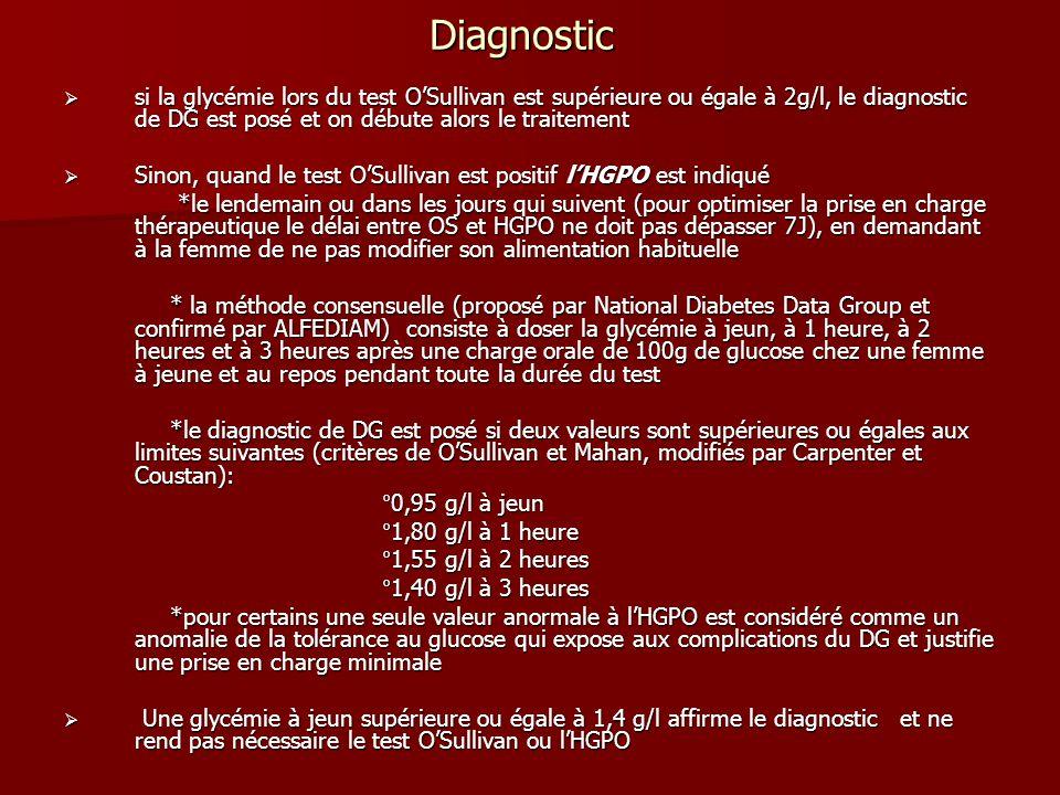 Diagnostic  si la glycémie lors du test O'Sullivan est supérieure ou égale à 2g/l, le diagnostic de DG est posé et on débute alors le traitement  Sinon, quand le test O'Sullivan est positif l'HGPO est indiqué *le lendemain ou dans les jours qui suivent (pour optimiser la prise en charge thérapeutique le délai entre OS et HGPO ne doit pas dépasser 7J), en demandant à la femme de ne pas modifier son alimentation habituelle *le lendemain ou dans les jours qui suivent (pour optimiser la prise en charge thérapeutique le délai entre OS et HGPO ne doit pas dépasser 7J), en demandant à la femme de ne pas modifier son alimentation habituelle * la méthode consensuelle (proposé par National Diabetes Data Group et confirmé par ALFEDIAM) consiste à doser la glycémie à jeun, à 1 heure, à 2 heures et à 3 heures après une charge orale de 100g de glucose chez une femme à jeune et au repos pendant toute la durée du test *le diagnostic de DG est posé si deux valeurs sont supérieures ou égales aux limites suivantes (critères de O'Sullivan et Mahan, modifiés par Carpenter et Coustan): °0,95 g/l à jeun °1,80 g/l à 1 heure °1,55 g/l à 2 heures °1,40 g/l à 3 heures *pour certains une seule valeur anormale à l'HGPO est considéré comme un anomalie de la tolérance au glucose qui expose aux complications du DG et justifie une prise en charge minimale  Une glycémie à jeun supérieure ou égale à 1,4 g/l affirme le diagnostic et ne rend pas nécessaire le test O'Sullivan ou l'HGPO