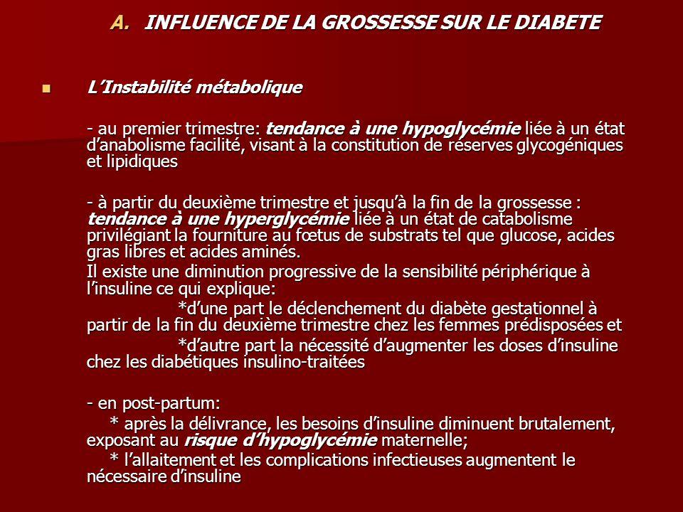 A.INFLUENCE DE LA GROSSESSE SUR LE DIABETE L'Instabilité métabolique L'Instabilité métabolique - au premier trimestre: tendance à une hypoglycémie liée à un état d'anabolisme facilité, visant à la constitution de réserves glycogéniques et lipidiques - à partir du deuxième trimestre et jusqu'à la fin de la grossesse : tendance à une hyperglycémie liée à un état de catabolisme privilégiant la fourniture au fœtus de substrats tel que glucose, acides gras libres et acides aminés.