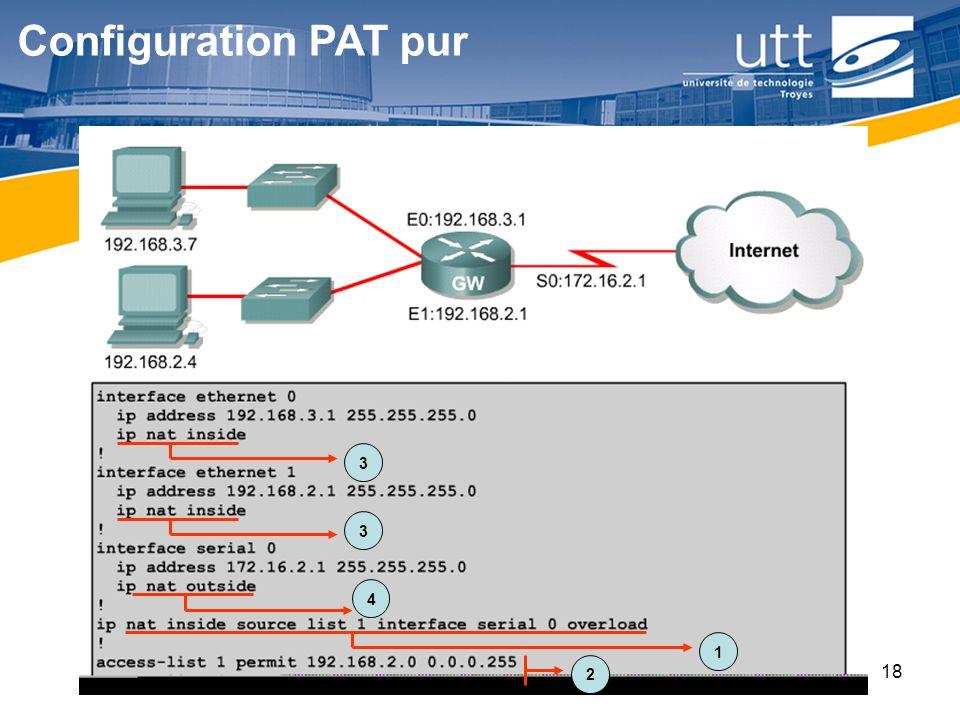 RE1618 Configuration PAT pur 1 2 3 4 3