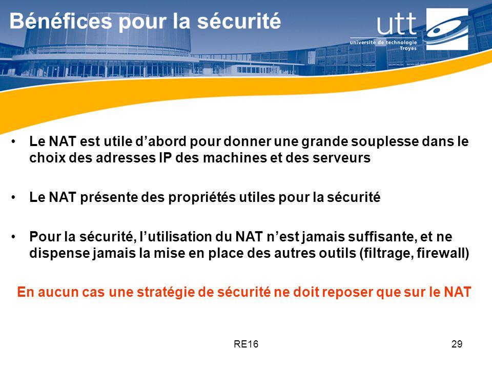 RE1629 Bénéfices pour la sécurité Le NAT est utile d'abord pour donner une grande souplesse dans le choix des adresses IP des machines et des serveurs