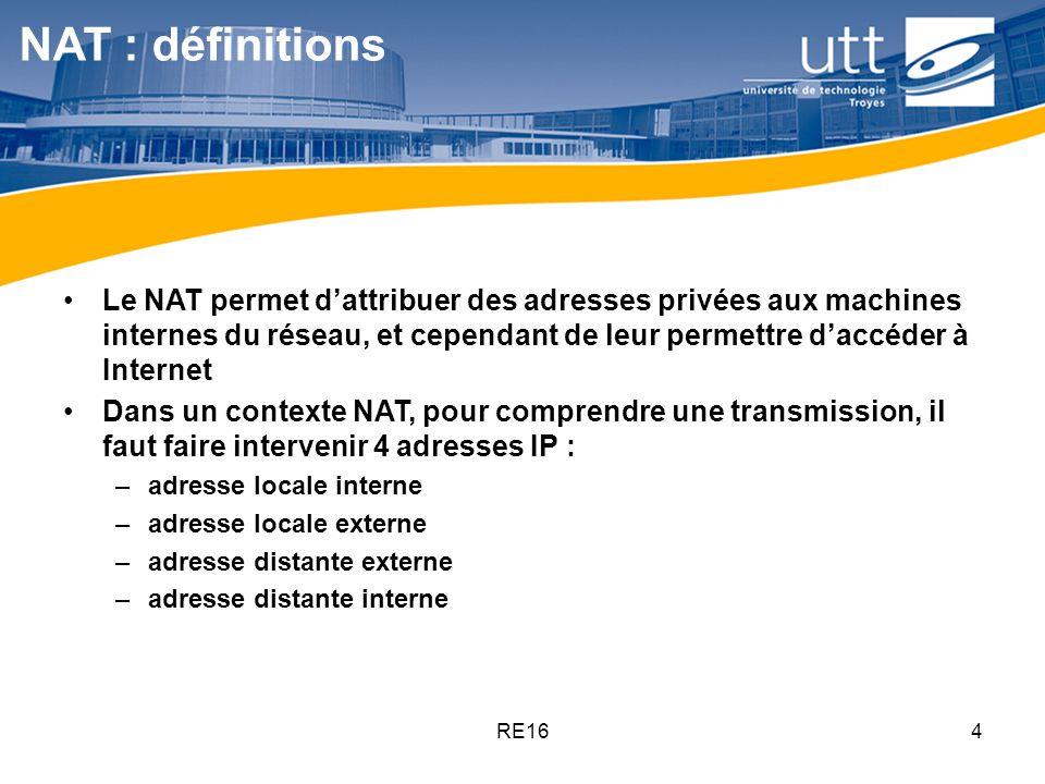 RE164 NAT : définitions Le NAT permet d'attribuer des adresses privées aux machines internes du réseau, et cependant de leur permettre d'accéder à Int