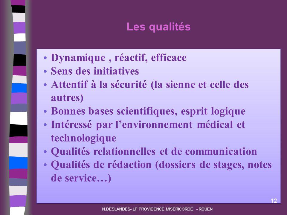 Les qualités Dynamique, réactif, efficace Sens des initiatives Attentif à la sécurité (la sienne et celle des autres) Bonnes bases scientifiques, espr