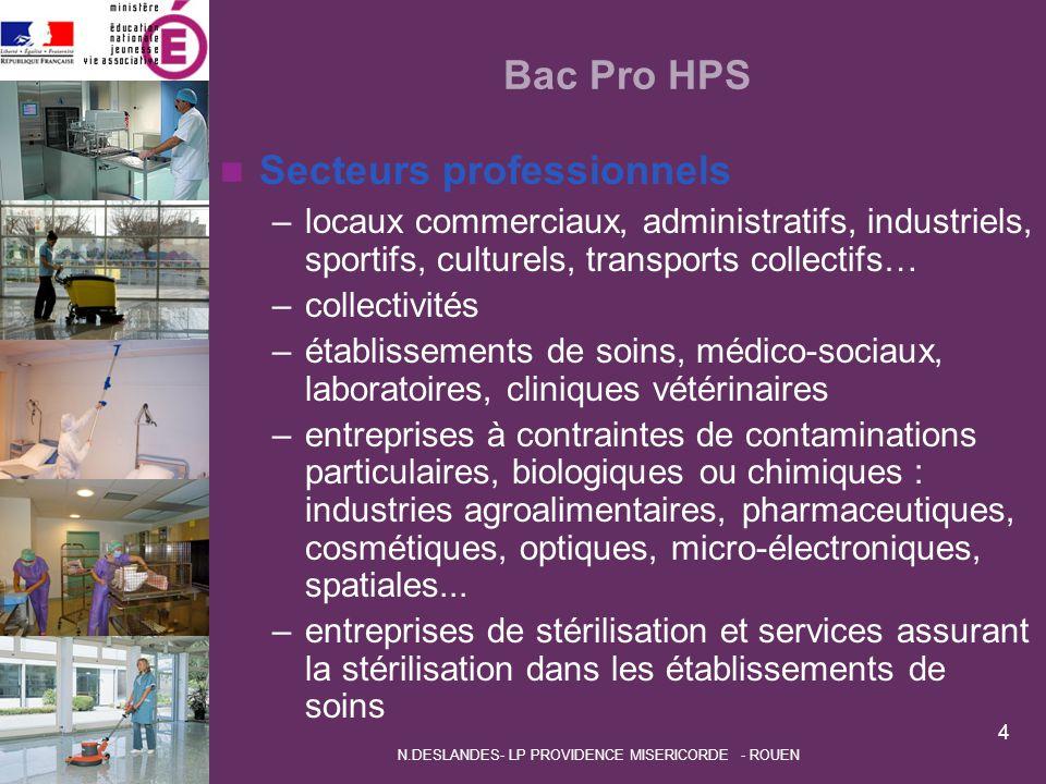 Bac Pro HPS Secteurs professionnels –locaux commerciaux, administratifs, industriels, sportifs, culturels, transports collectifs… –collectivités –étab