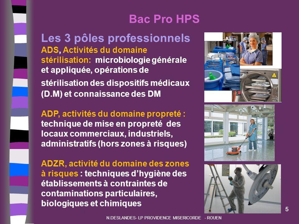 Bac Pro HPS Les 3 pôles professionnels ADS, Activités du domaine stérilisation: microbiologie générale et appliquée, opérations de stérilisation des d