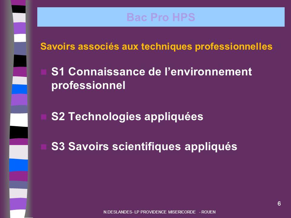 S1 Connaissance de l'environnement professionnel S2 Technologies appliquées S3 Savoirs scientifiques appliqués Bac Pro HPS Savoirs associés aux techni